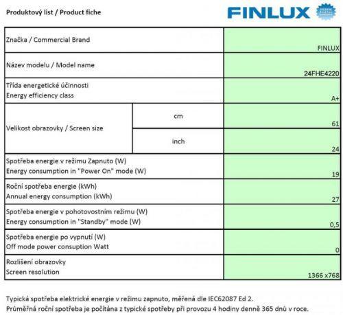 FINLUX 24FHE4220